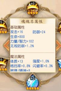 魂魄战力3420